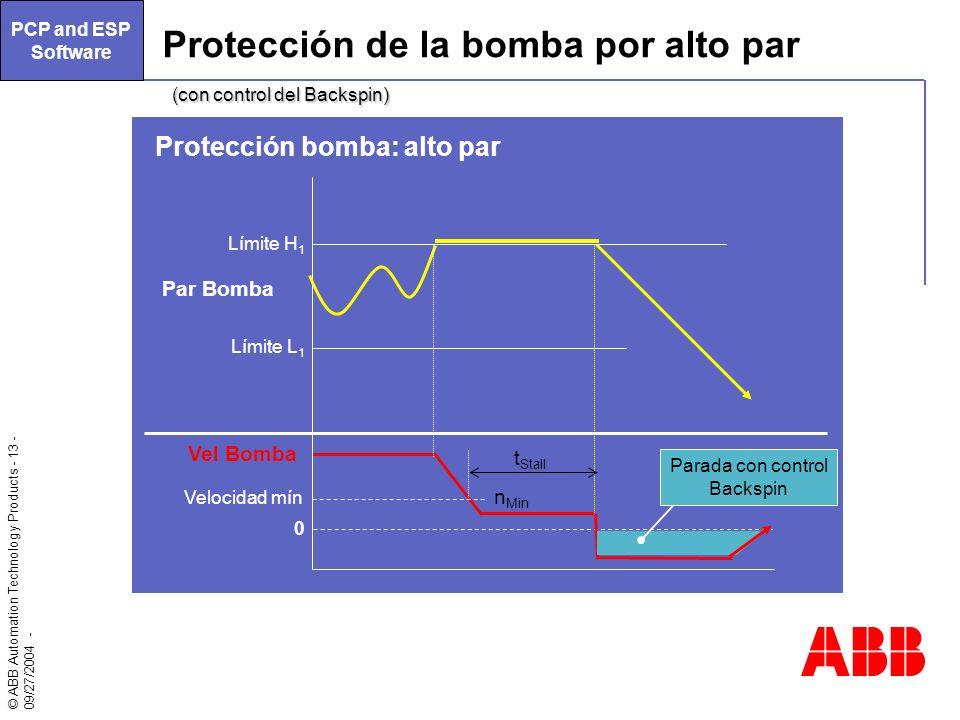 Protección de la bomba por alto par