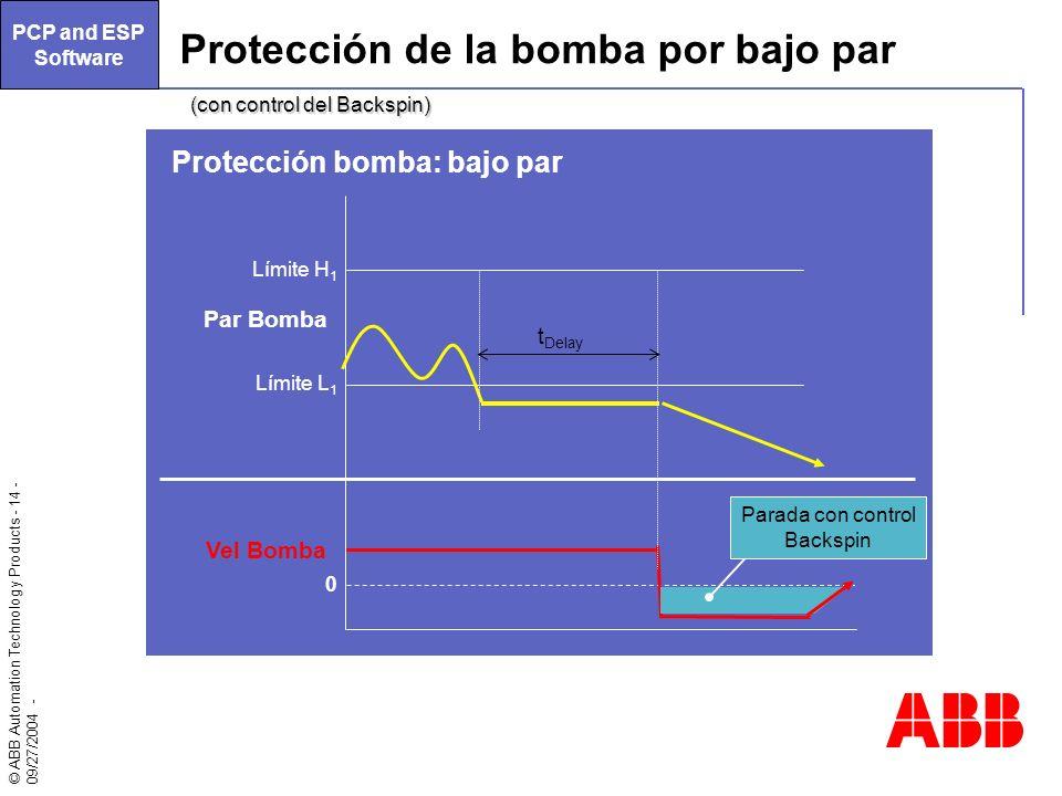 Protección de la bomba por bajo par