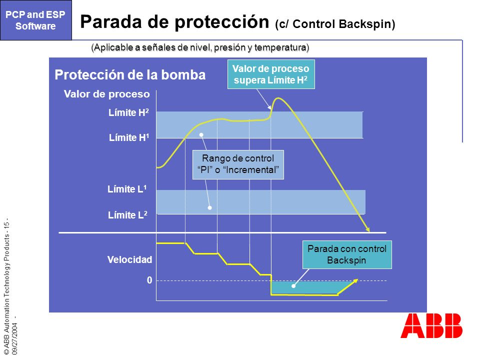 Parada de protección (c/ Control Backspin)