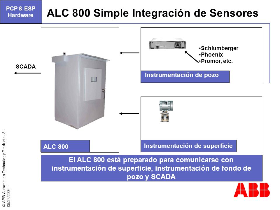 ALC 800 Simple Integración de Sensores