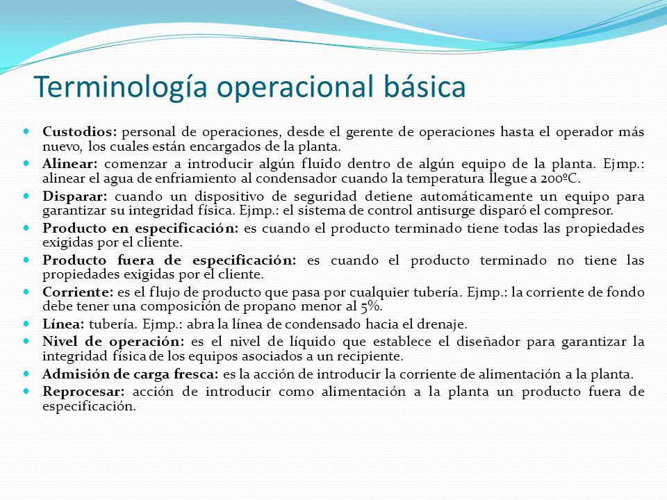 Terminología operacional básica