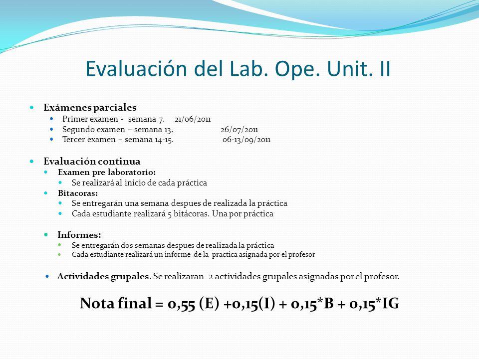 Evaluación del Lab. Ope. Unit. II