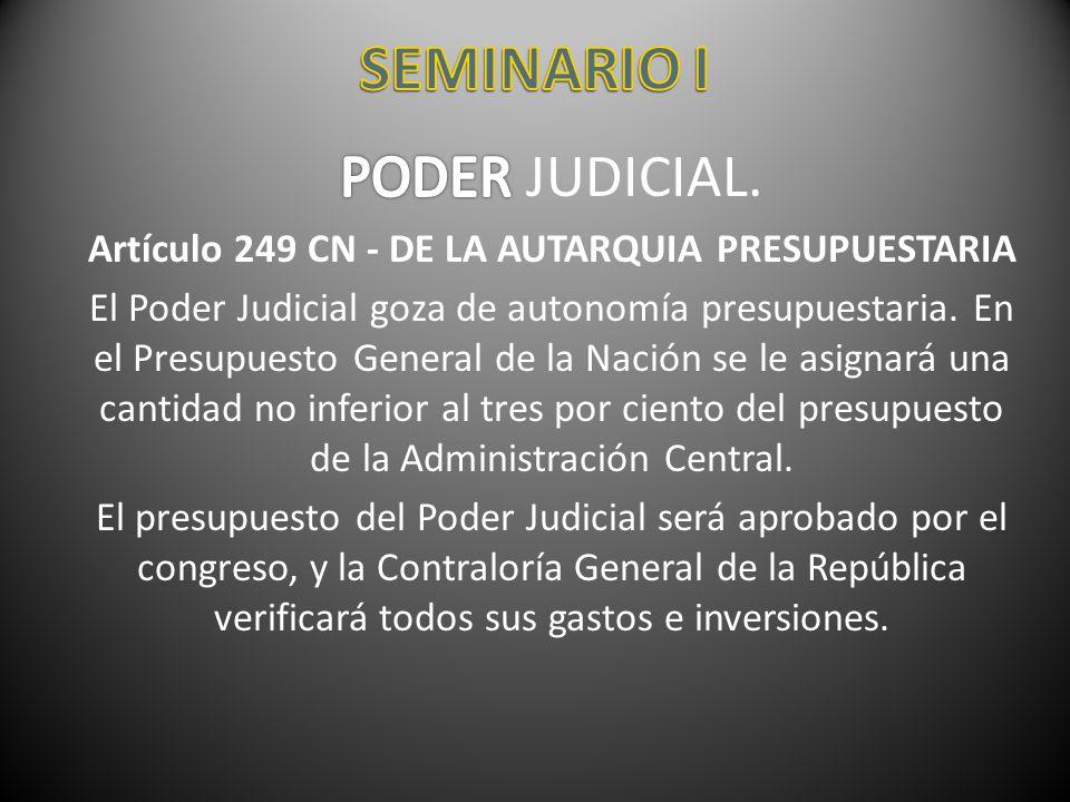 Artículo 249 CN - DE LA AUTARQUIA PRESUPUESTARIA