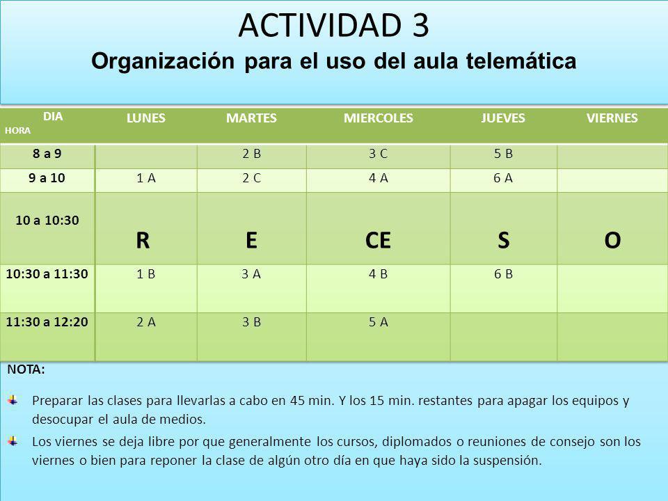 ACTIVIDAD 3 Organización para el uso del aula telemática