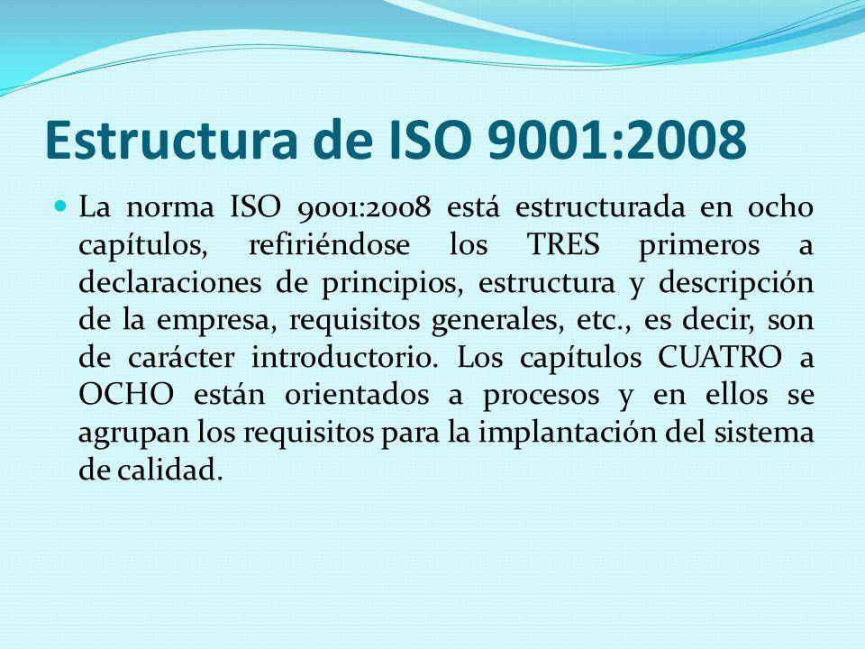 Estructura de ISO 9001:2008