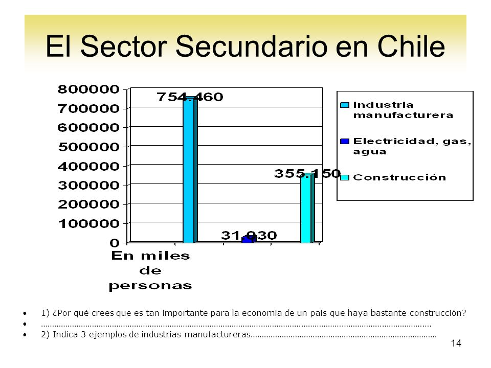 El Sector Secundario en Chile