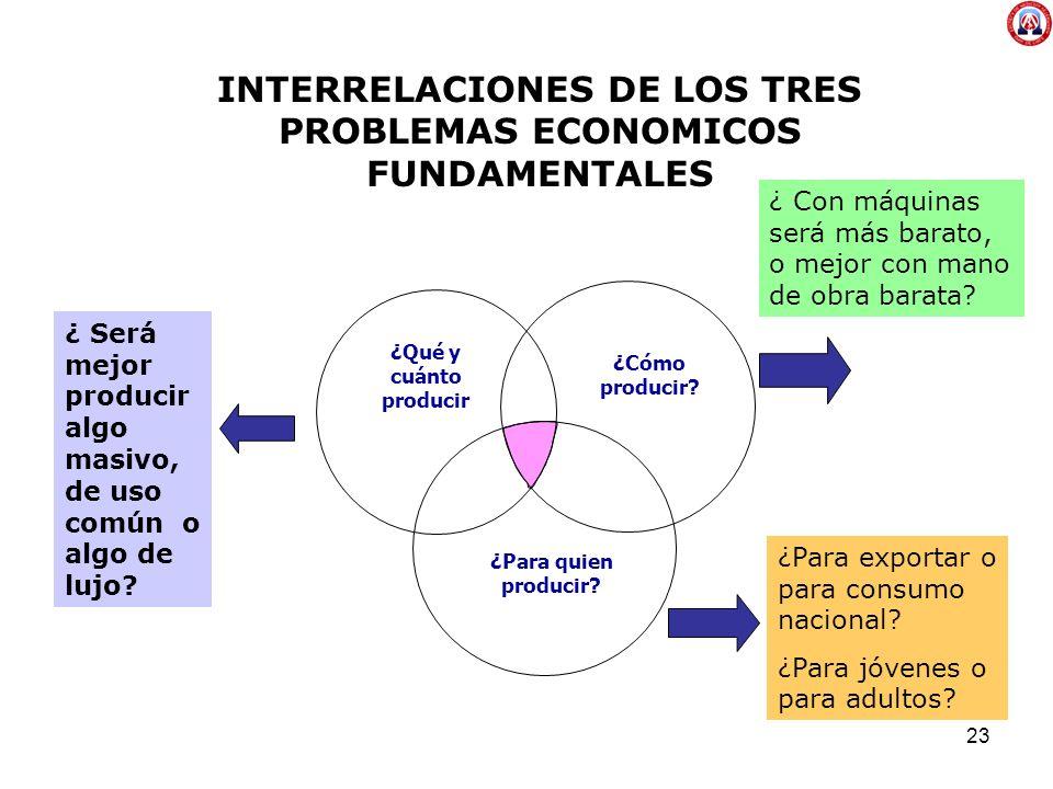 INTERRELACIONES DE LOS TRES PROBLEMAS ECONOMICOS FUNDAMENTALES