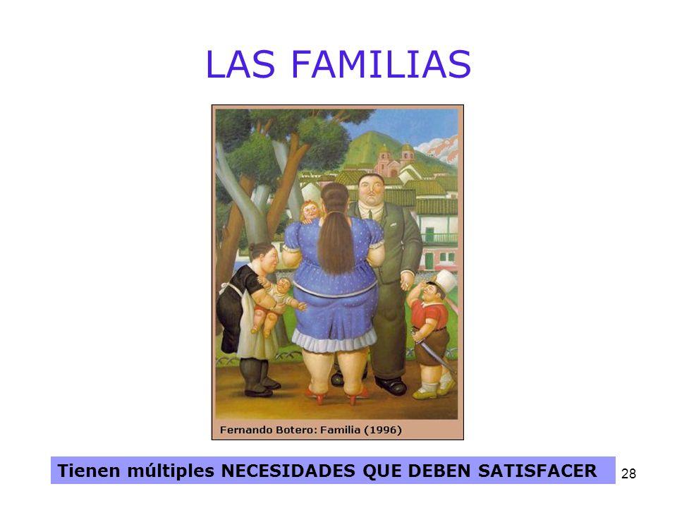 LAS FAMILIAS Tienen múltiples NECESIDADES QUE DEBEN SATISFACER