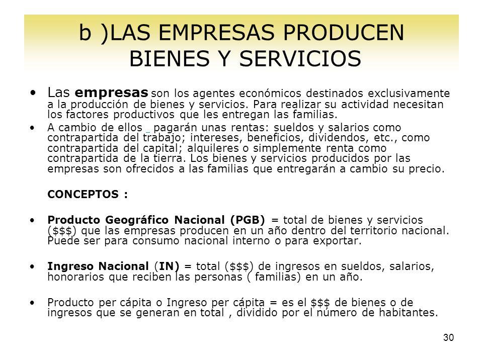 b )LAS EMPRESAS PRODUCEN BIENES Y SERVICIOS