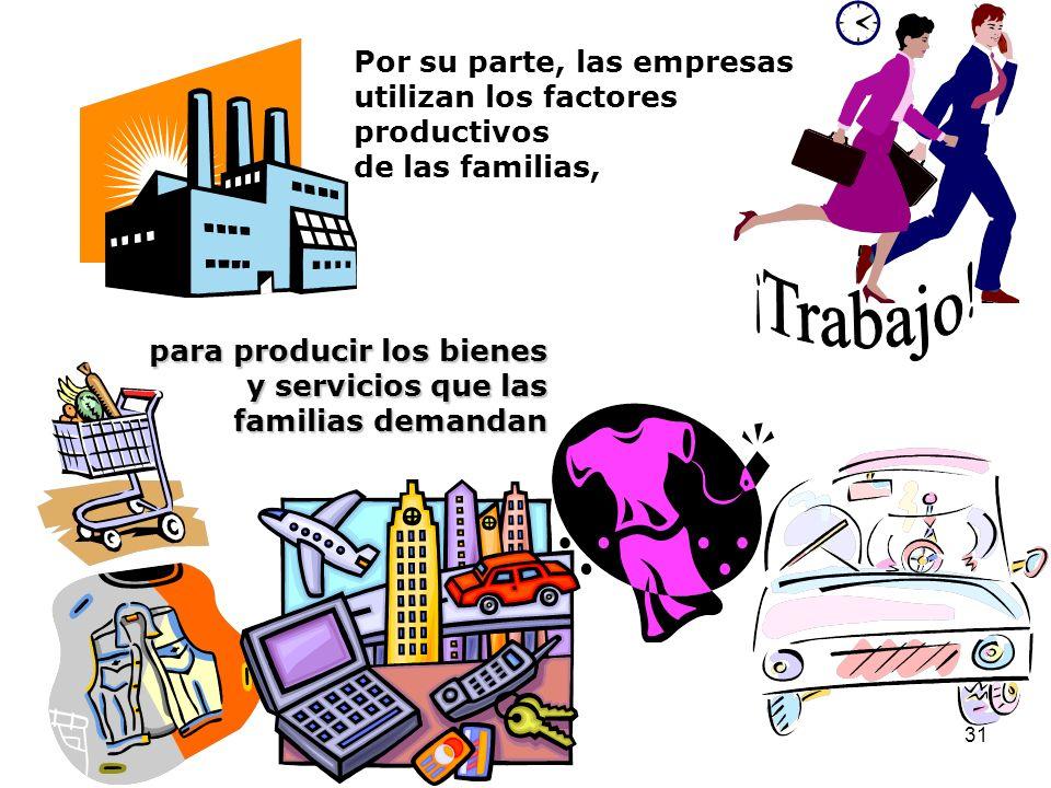 ¡Trabajo! Por su parte, las empresas utilizan los factores productivos