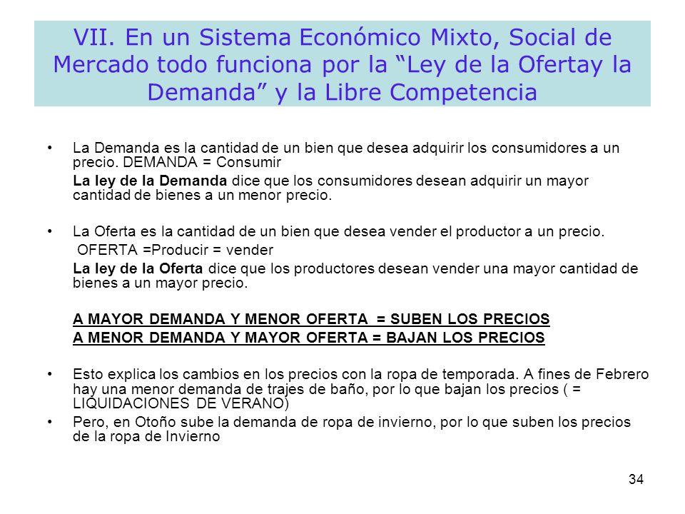 VII. En un Sistema Económico Mixto, Social de Mercado todo funciona por la Ley de la Ofertay la Demanda y la Libre Competencia
