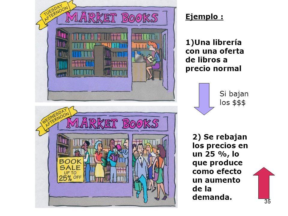 Ejemplo : 1)Una librería con una oferta de libros a precio normal. Si bajan los $$$