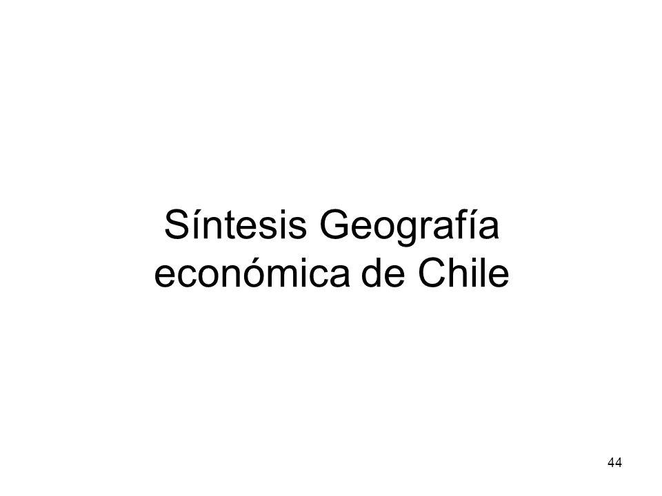 Síntesis Geografía económica de Chile