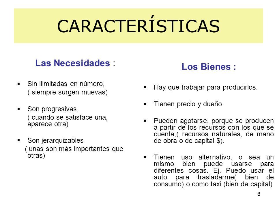 CARACTERÍSTICAS Las Necesidades : Los Bienes :