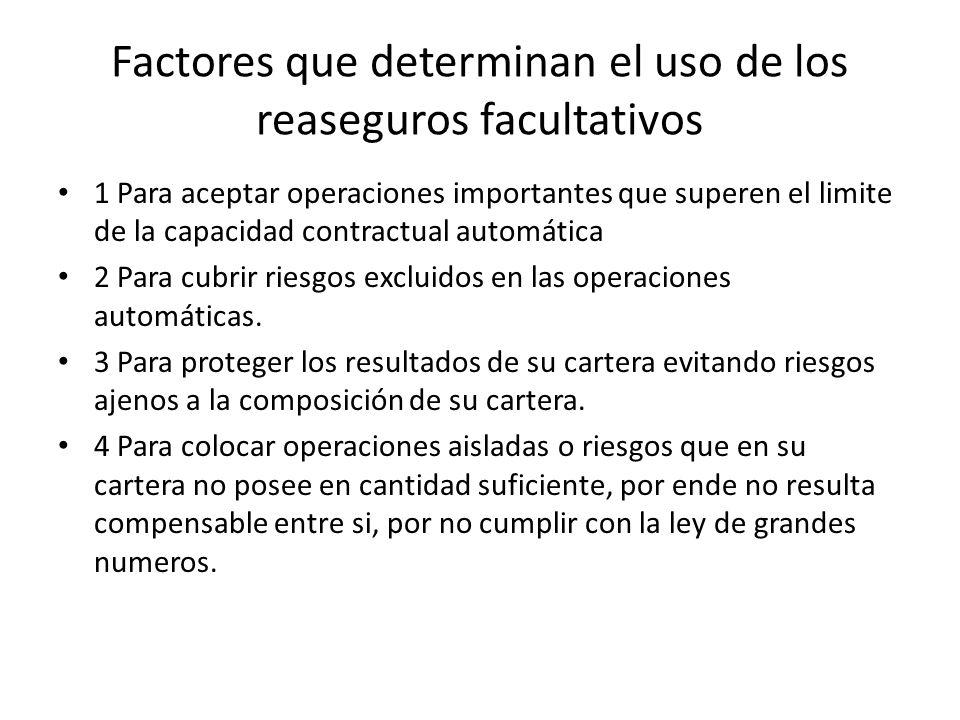 Factores que determinan el uso de los reaseguros facultativos