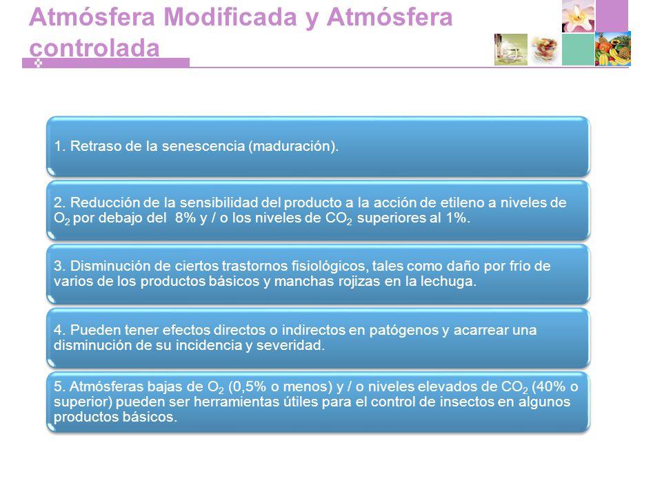 Atmósfera Modificada y Atmósfera controlada