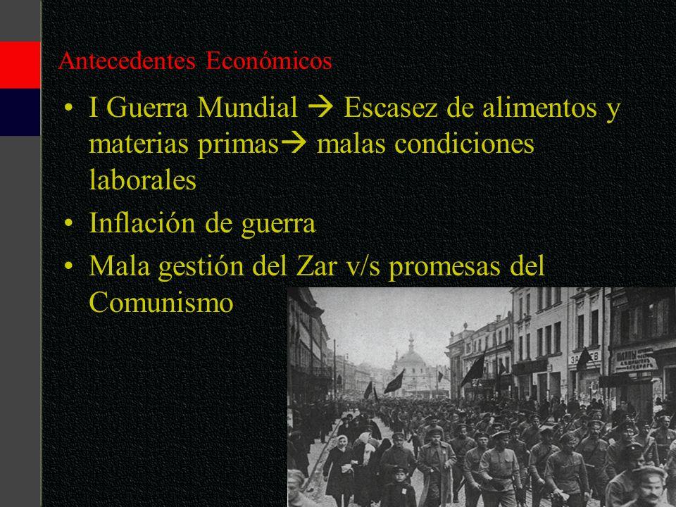 Antecedentes Económicos