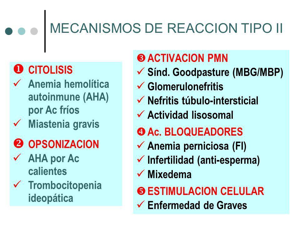 MECANISMOS DE REACCION TIPO II