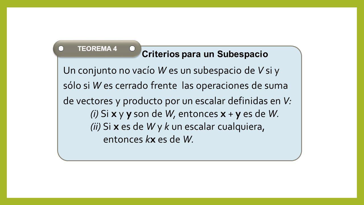 Un conjunto no vacío W es un subespacio de V si y