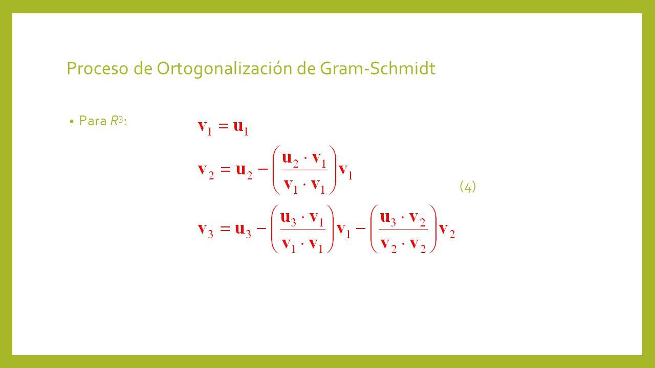 Proceso de Ortogonalización de Gram-Schmidt