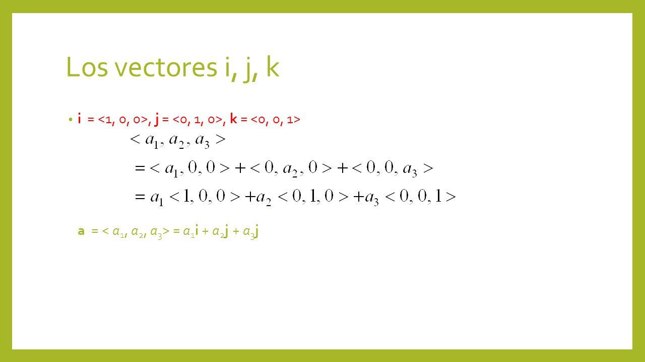 Los vectores i, j, k i = <1, 0, 0>, j = <0, 1, 0>, k = <0, 0, 1> a = < a1, a2, a3> = a1i + a2j + a3j.