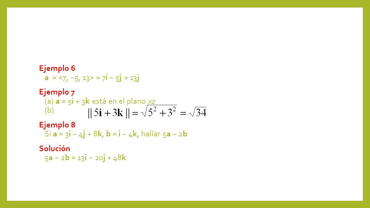 Ejemplo 6 a = <7, −5, 13> = 7i − 5j + 13j Ejemplo 7 (a) a = 5i + 3k está en el plano xz (b) Ejemplo 8 Si a = 3i − 4j + 8k, b = i − 4k, hallar 5a − 2b Solución 5a − 2b = 13i − 20j + 48k