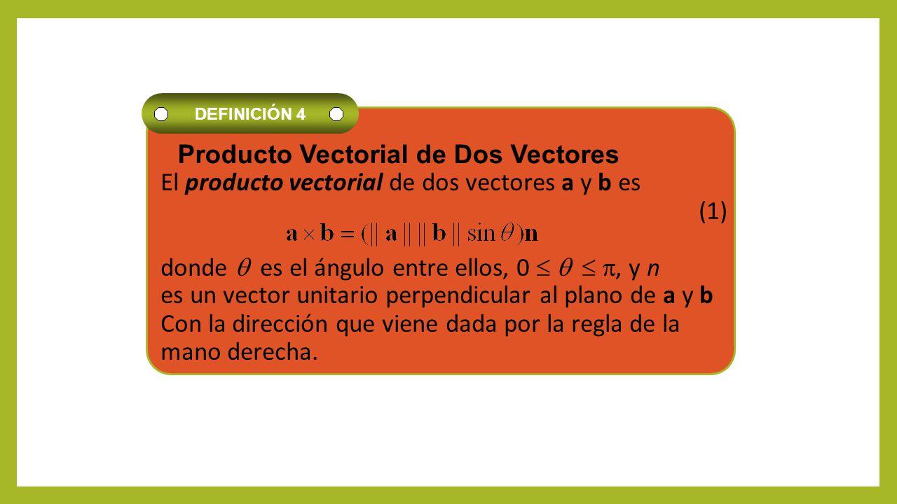 es un vector unitario perpendicular al plano de a y b