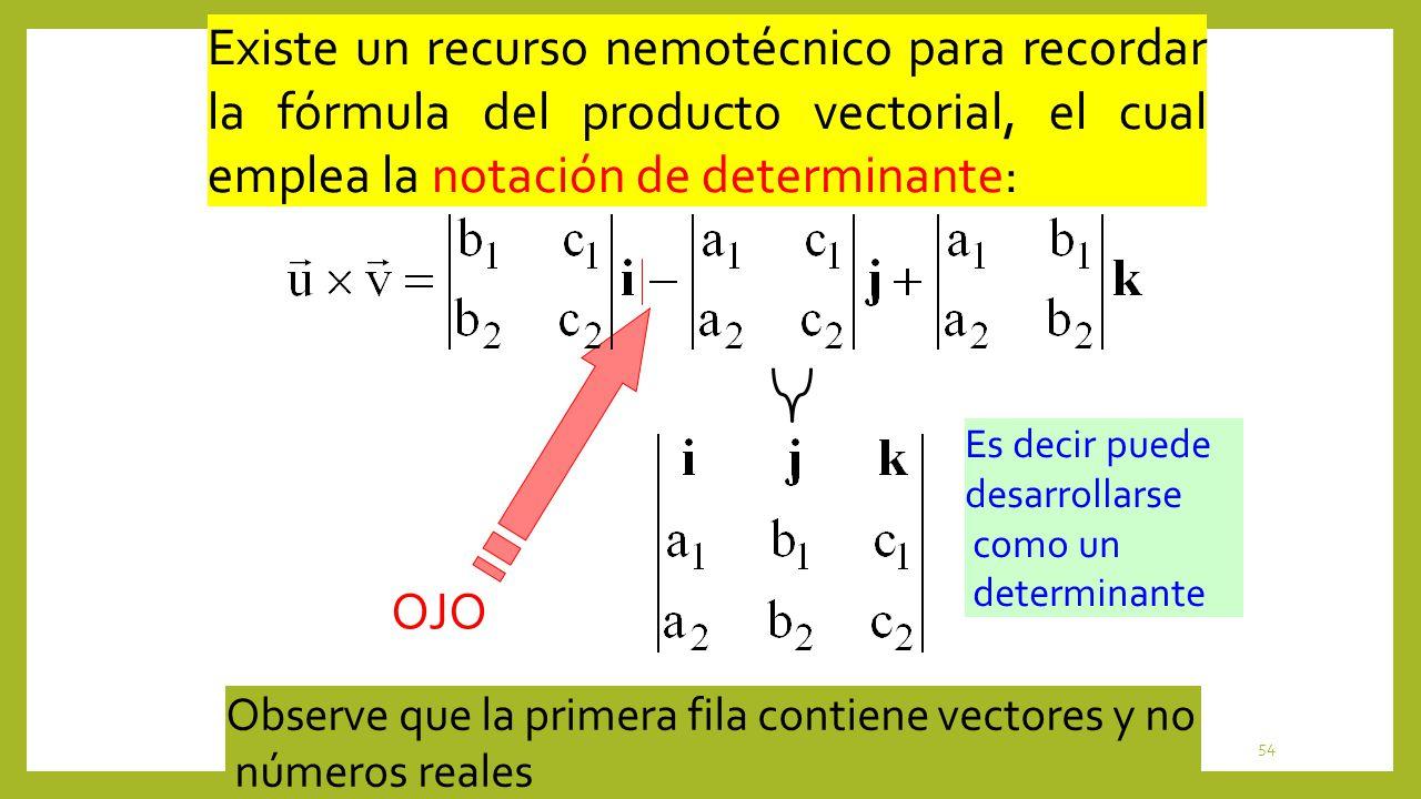 Existe un recurso nemotécnico para recordar la fórmula del producto vectorial, el cual emplea la notación de determinante: