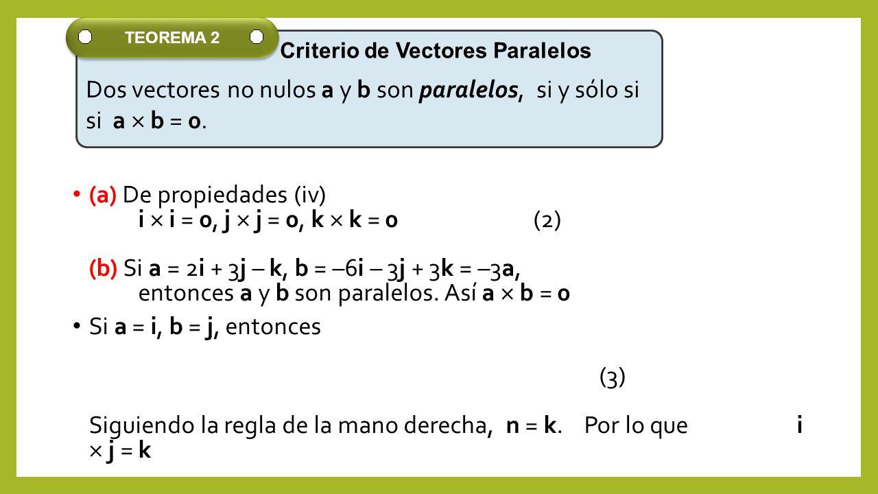 Dos vectores no nulos a y b son paralelos, si y sólo si si a  b = 0.