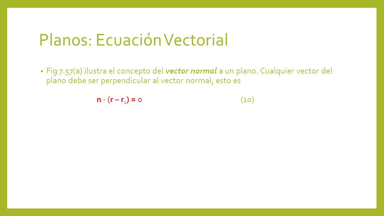 Planos: Ecuación Vectorial