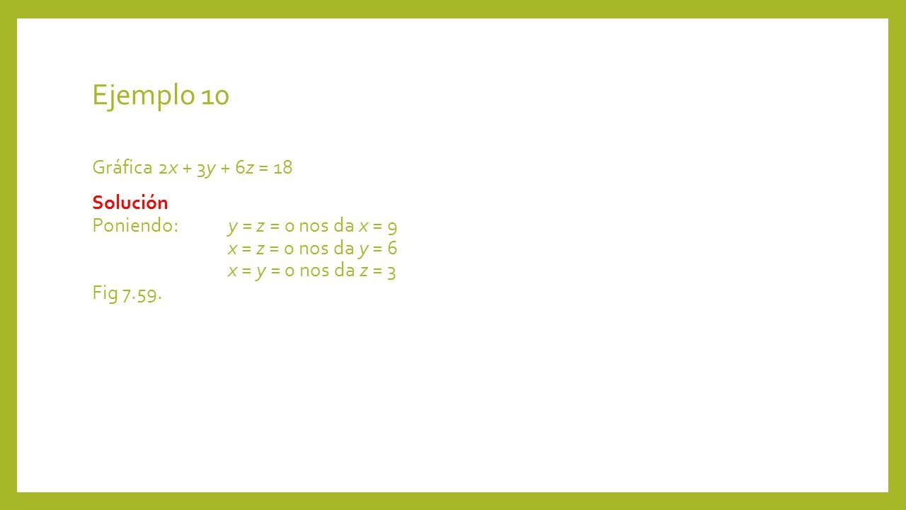 Ejemplo 10 Gráfica 2x + 3y + 6z = 18 Solución Poniendo: y = z = 0 nos da x = 9 x = z = 0 nos da y = 6 x = y = 0 nos da z = 3 Fig 7.59.
