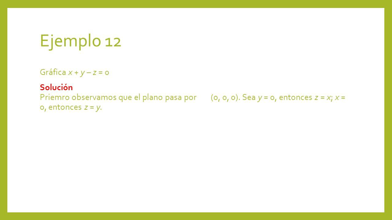Ejemplo 12 Gráfica x + y – z = 0 Solución Priemro observamos que el plano pasa por (0, 0, 0).