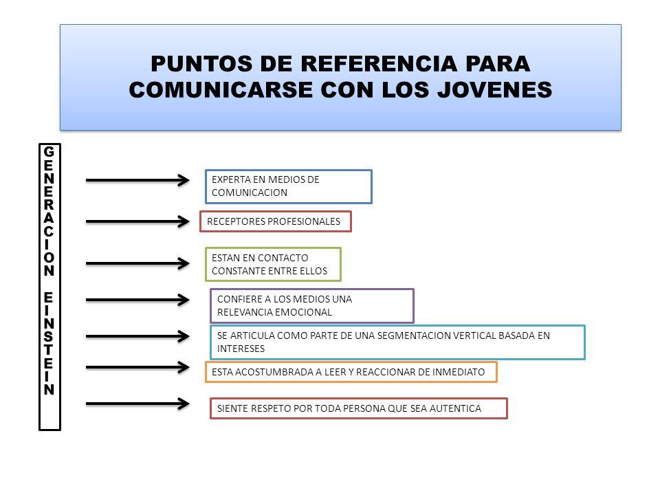 PUNTOS DE REFERENCIA PARA COMUNICARSE CON LOS JOVENES