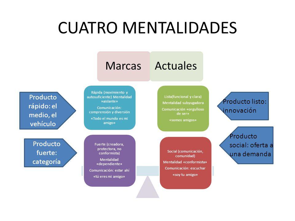 CUATRO MENTALIDADES Marcas Actuales