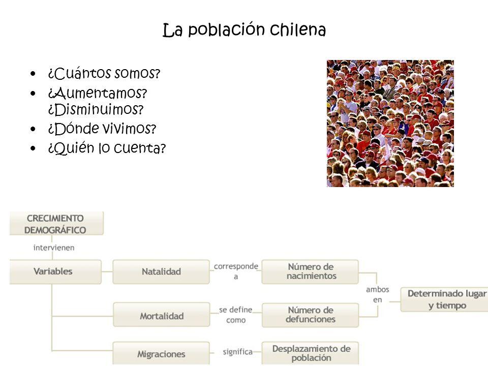 La población chilena ¿Cuántos somos ¿Aumentamos ¿Disminuimos