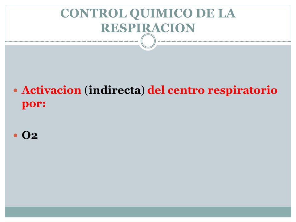 CONTROL QUIMICO DE LA RESPIRACION