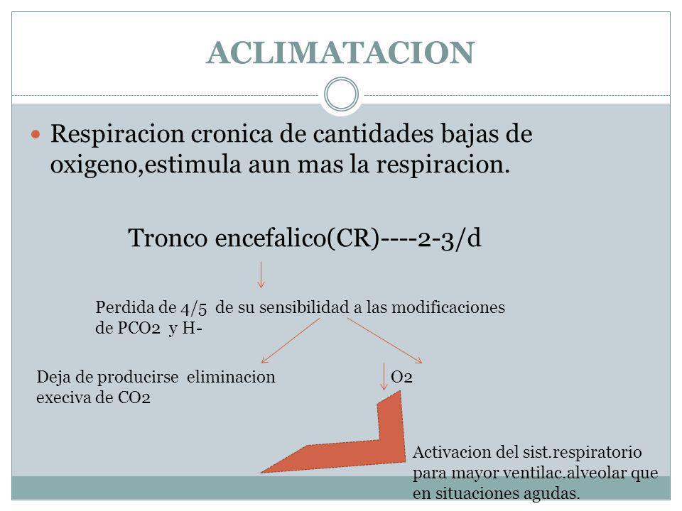 ACLIMATACION Respiracion cronica de cantidades bajas de oxigeno,estimula aun mas la respiracion. Tronco encefalico(CR)----2-3/d.