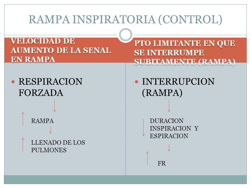 RAMPA INSPIRATORIA (CONTROL)