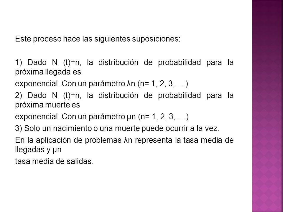 Este proceso hace las siguientes suposiciones: 1) Dado N (t)=n, la distribución de probabilidad para la próxima llegada es exponencial.