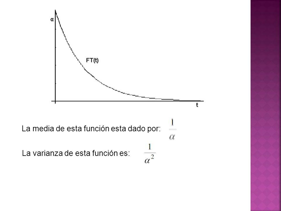 La media de esta función esta dado por: