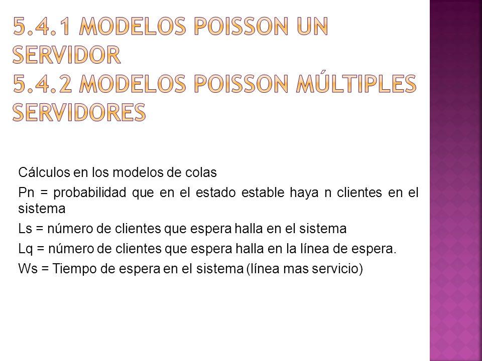 5. 4. 1 Modelos Poisson un Servidor 5. 4