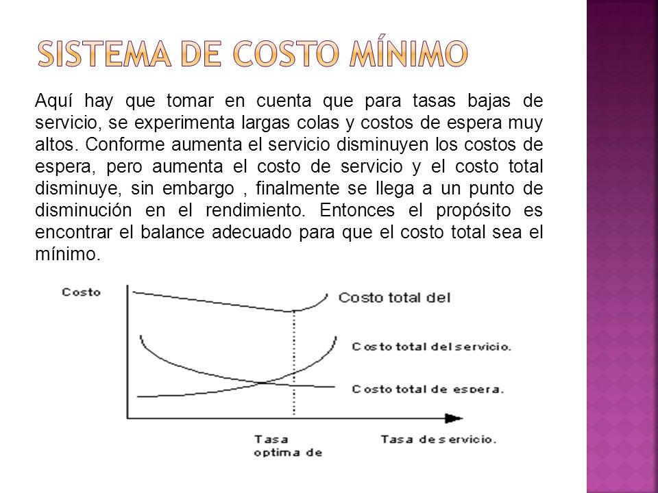Sistema de costo mínimo