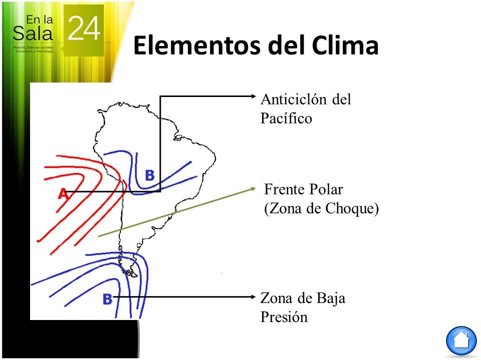 Elementos del Clima Anticiclón del Pacífico Frente Polar