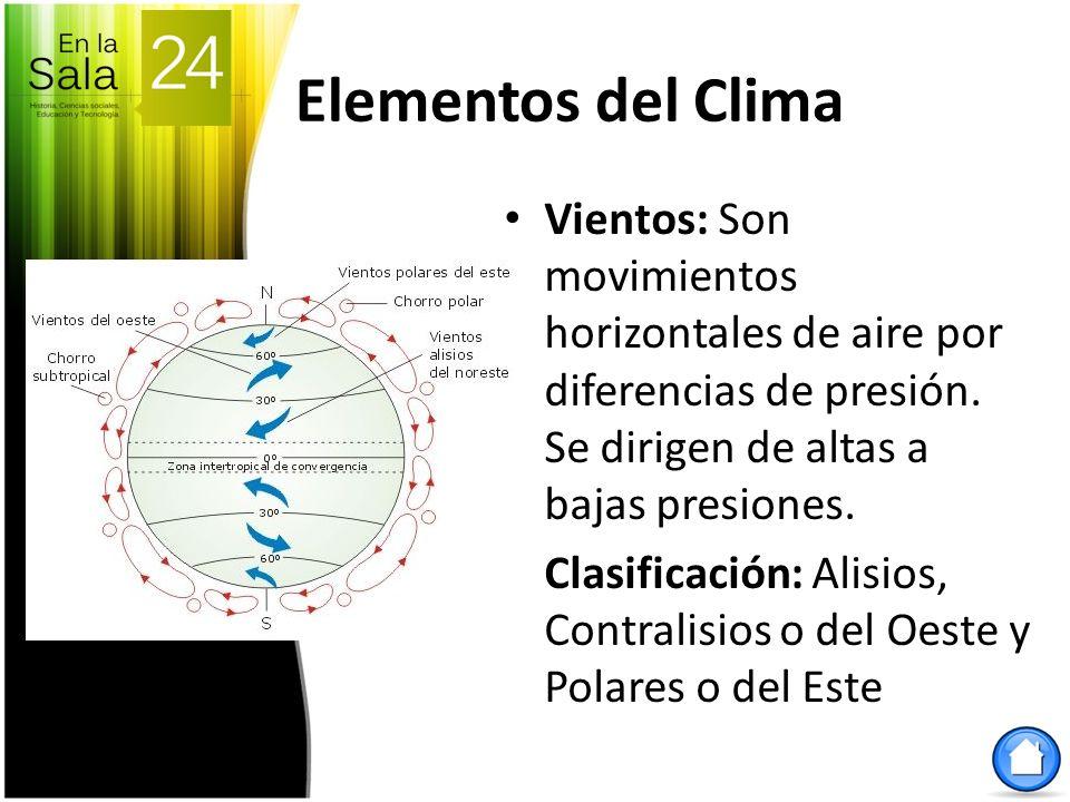 Elementos del ClimaVientos: Son movimientos horizontales de aire por diferencias de presión. Se dirigen de altas a bajas presiones.