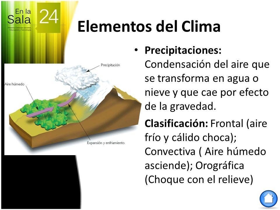 Elementos del Clima Precipitaciones: Condensación del aire que se transforma en agua o nieve y que cae por efecto de la gravedad.