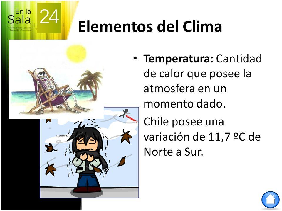 Elementos del ClimaTemperatura: Cantidad de calor que posee la atmosfera en un momento dado.