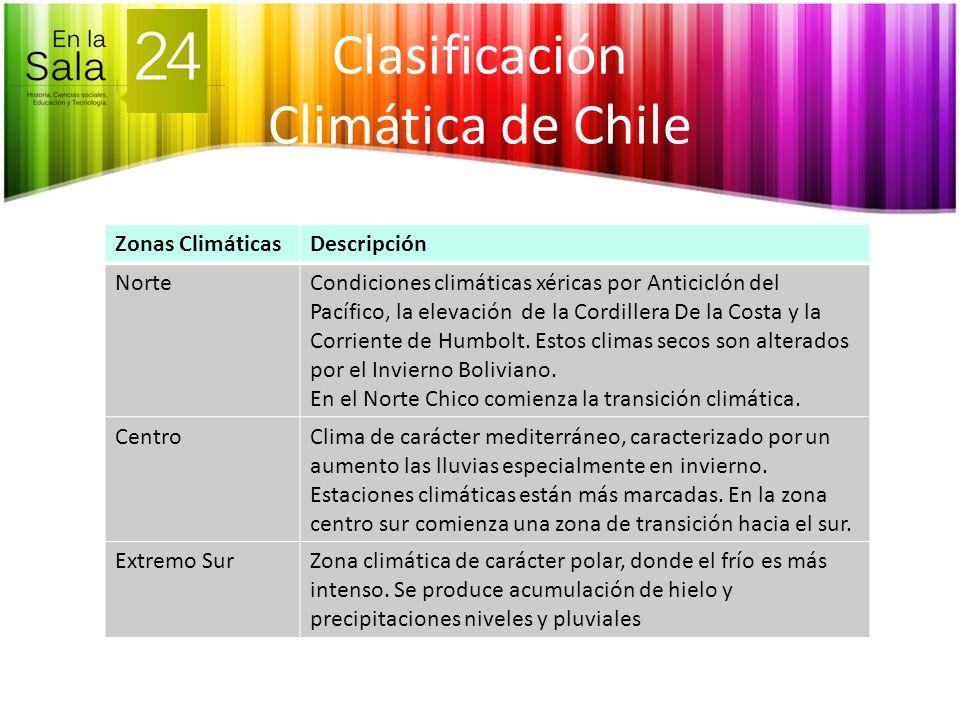 Clasificación Climática de Chile Zonas Climáticas Descripción Norte