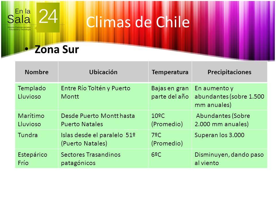 Climas de Chile Zona Sur Nombre Ubicación Temperatura Precipitaciones
