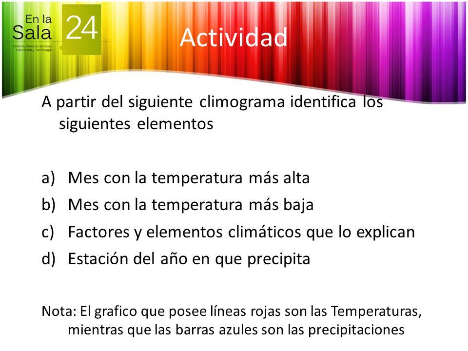 Actividad A partir del siguiente climograma identifica los siguientes elementos. Mes con la temperatura más alta.