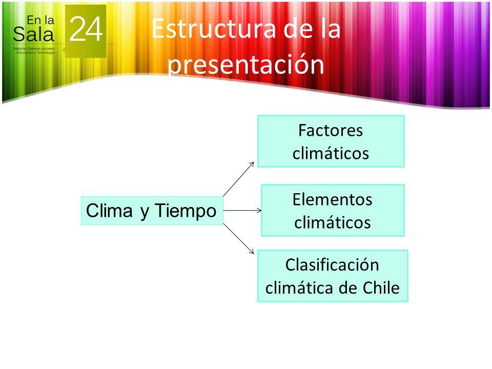 Clasificación climática de Chile